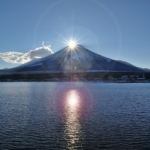 【山中湖リゾマン】売却活動、始動します!